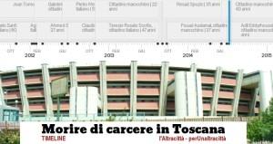 morire_timeline_toscana_A