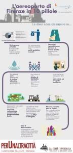 Infografica - Le 10 cose da sapere sul nuovo aereoporto di Peretola
