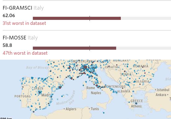 Diesel, Firenze ai vertici dell'inquinamento europeo: 31esima su 4.000 aree rilevate