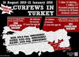Rompiamo il silenzio. Fermiamo il massacro del Kurdistan