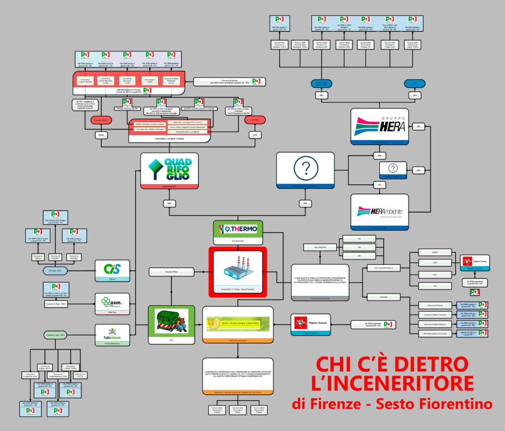 Dietro-inceneritore-di-Firenze-Saesto-Fiorentino_totale