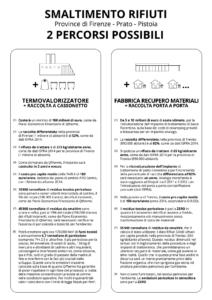 Trattamento-Rifiuti-SCHEMA_v9-RETRO