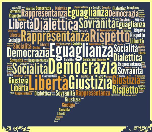 Le parole della politica: comunità, sovranità, popolo